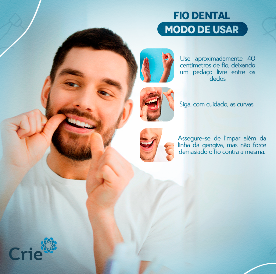7505ff683 Passar o fio dental é uma parte importantíssima no processo diário de  higiene bucal. Afinal